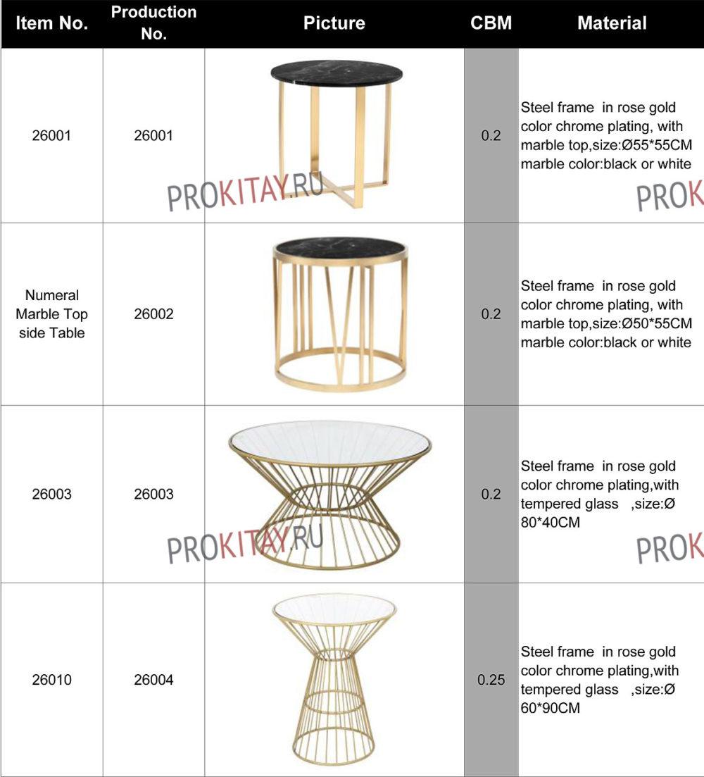 Столики с золотым металлом. Дорогое АртДеко. Табличный каталог-0