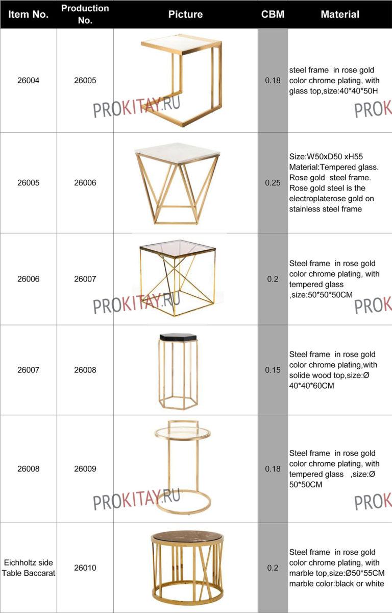 Столики с золотым металлом. Дорогое АртДеко. Табличный каталог-1
