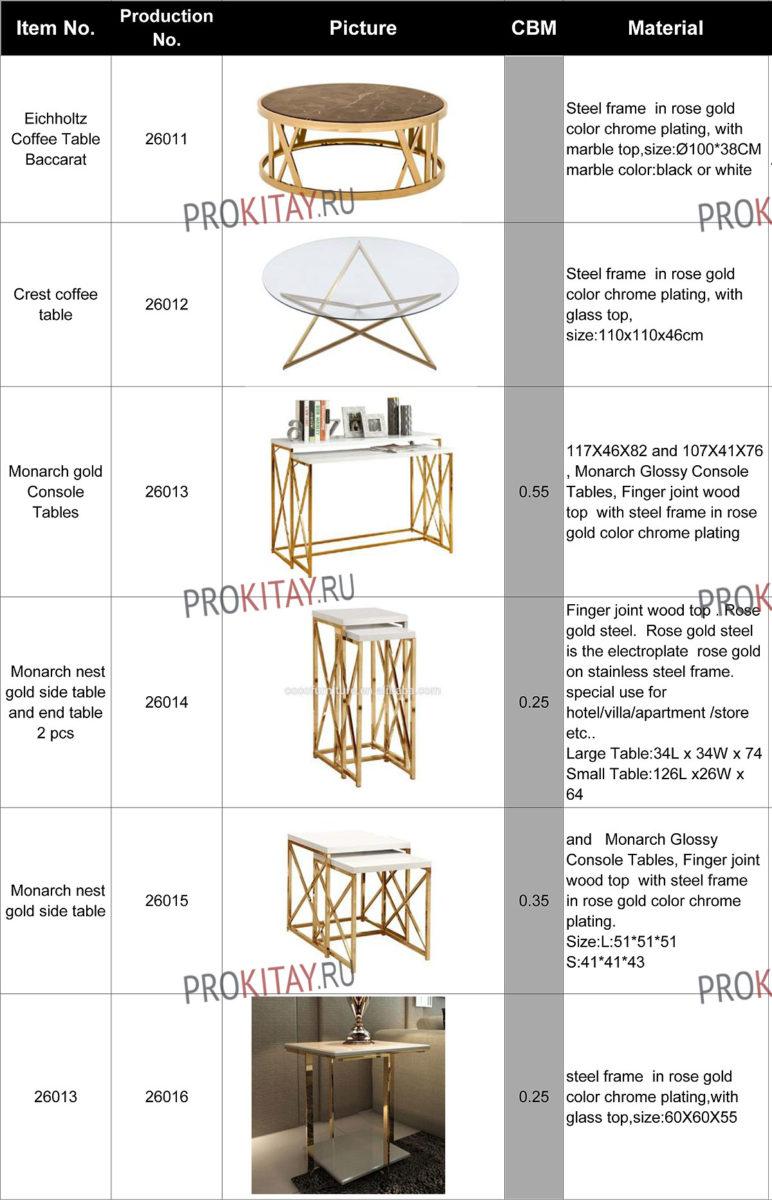 Столики с золотым металлом. Дорогое АртДеко. Табличный каталог-2