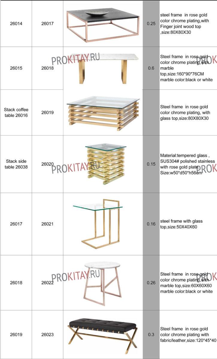 Столики с золотым металлом. Дорогое АртДеко. Табличный каталог-3