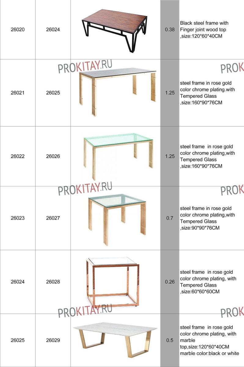 Столики с золотым металлом. Дорогое АртДеко. Табличный каталог-4