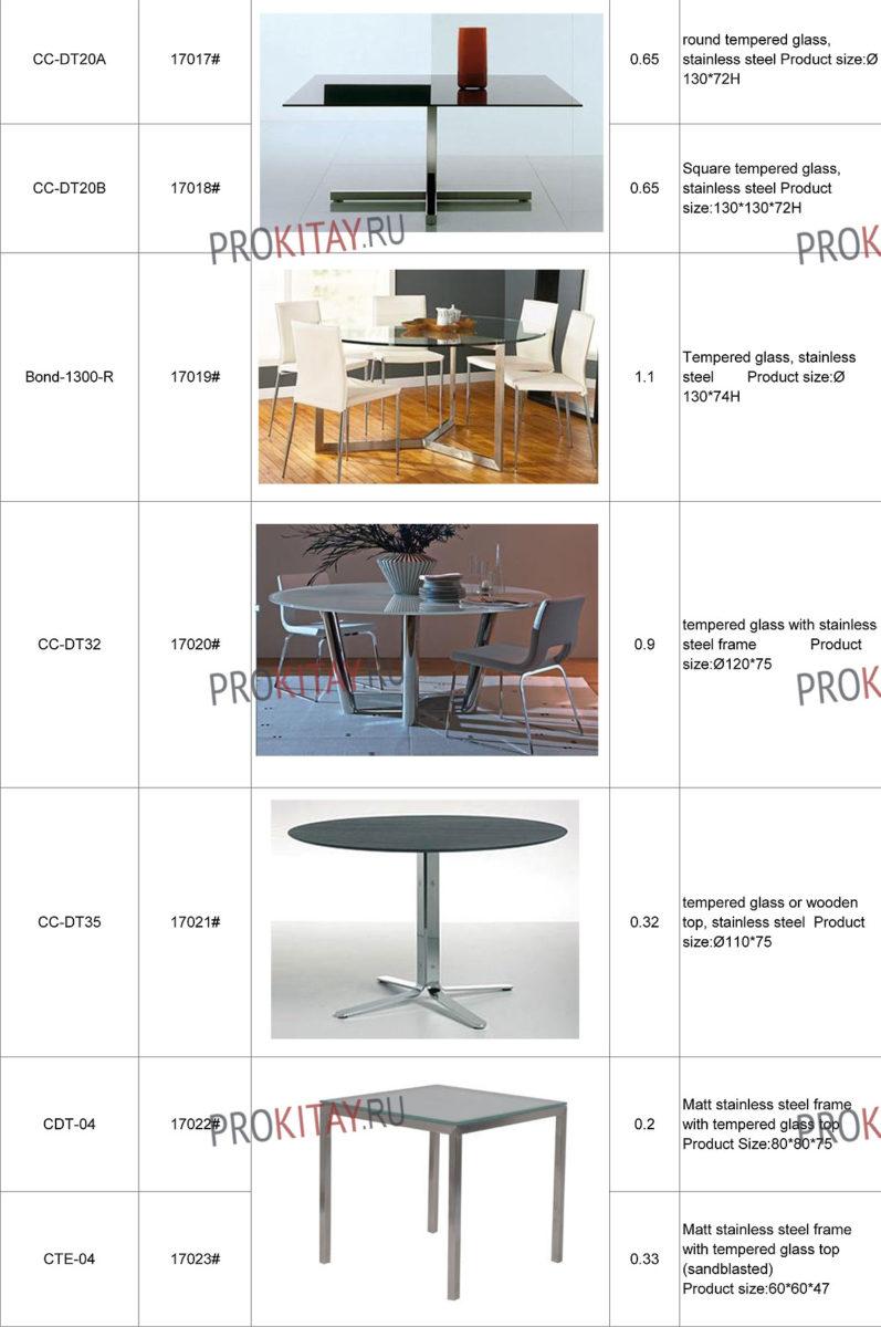 Дизайнерские обеденные столы метал+стекло-2