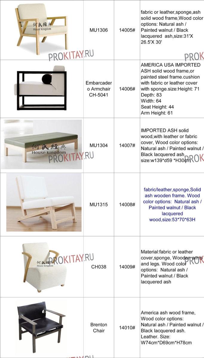 Дизайнерская мебель: столики, стулья для дома и кафе-0