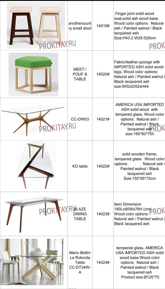 Дизайнерская мебель: столики, стулья для дома и кафе-1