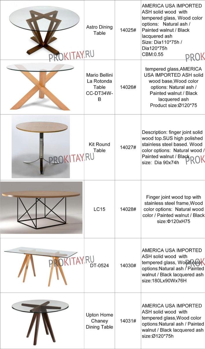 Дизайнерская мебель: столики, стулья для дома и кафе-3