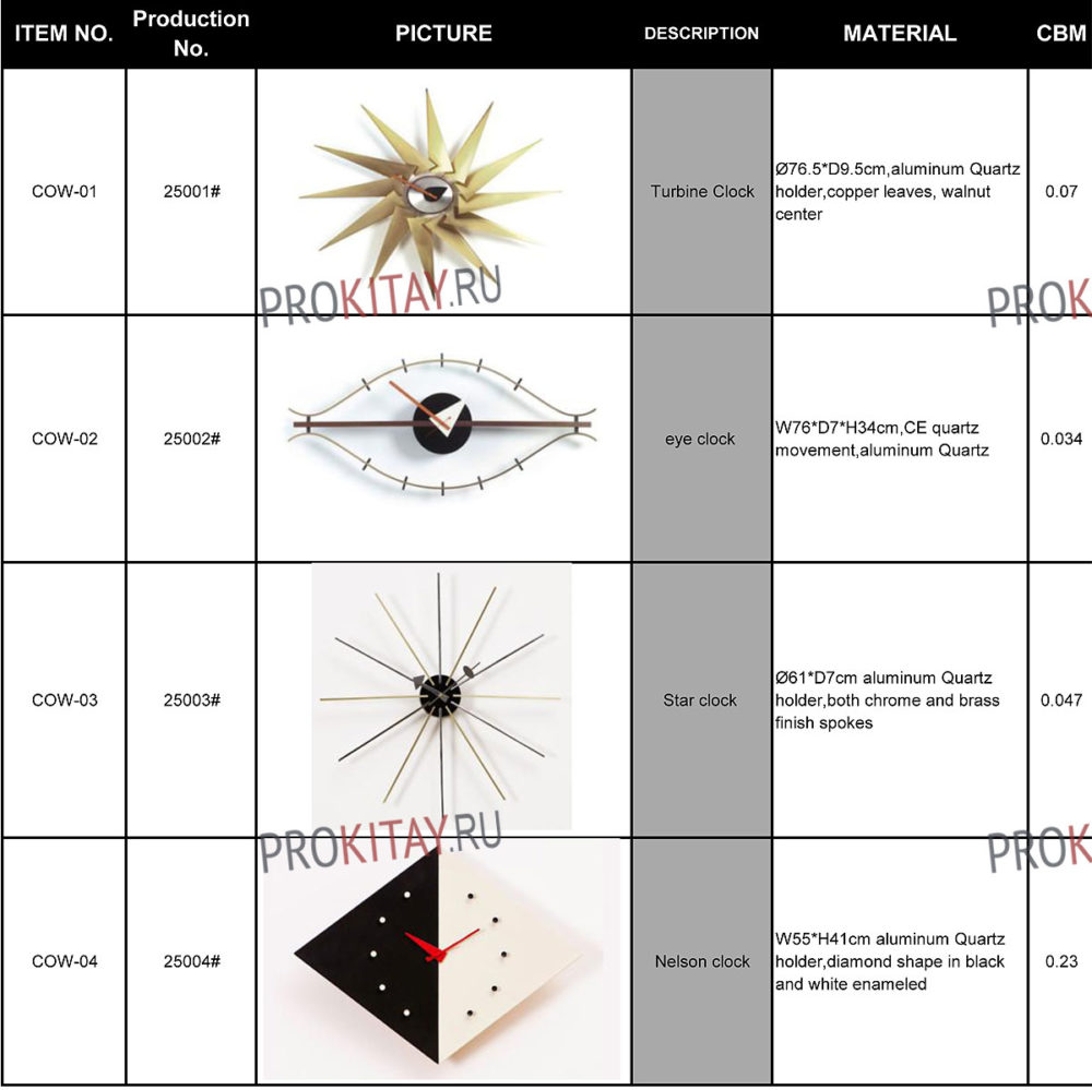 Аксессуары: интерьерные часы. Табличный каталог-3