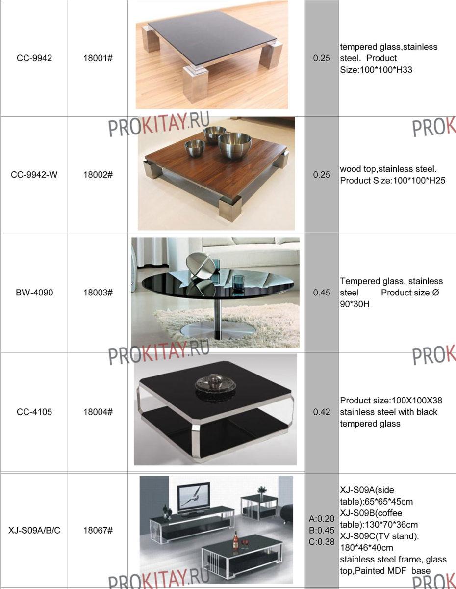 Кофейные столики из металла и стекла: табличный каталог-1
