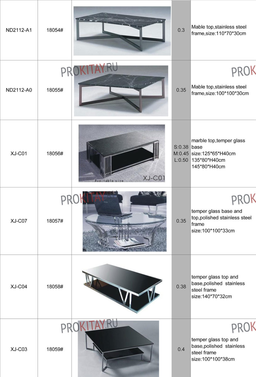 Кофейные столики из металла и стекла: табличный каталог-2