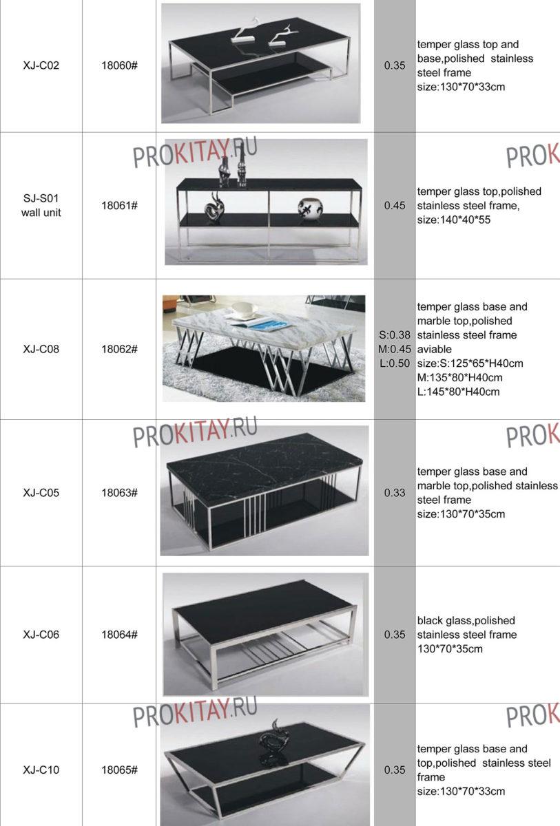 Кофейные столики из металла и стекла: табличный каталог-3