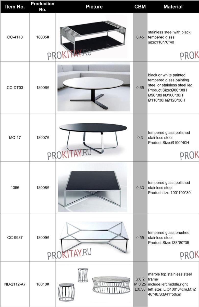 Кофейные столики из металла и стекла: табличный каталог-0