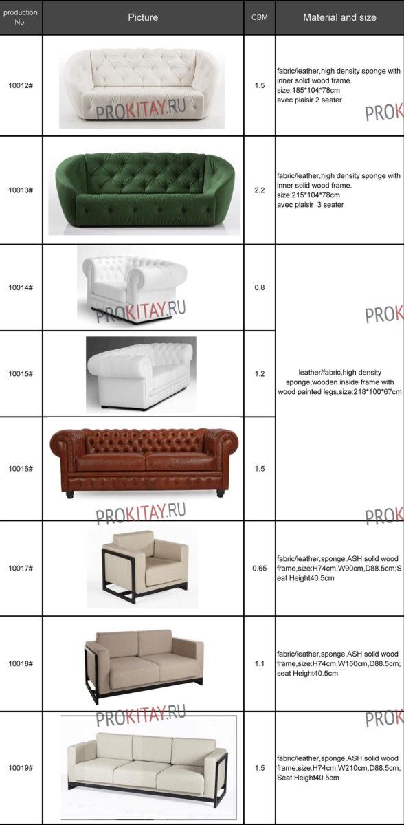 Современные диваны из Китая: табличный каталог-3