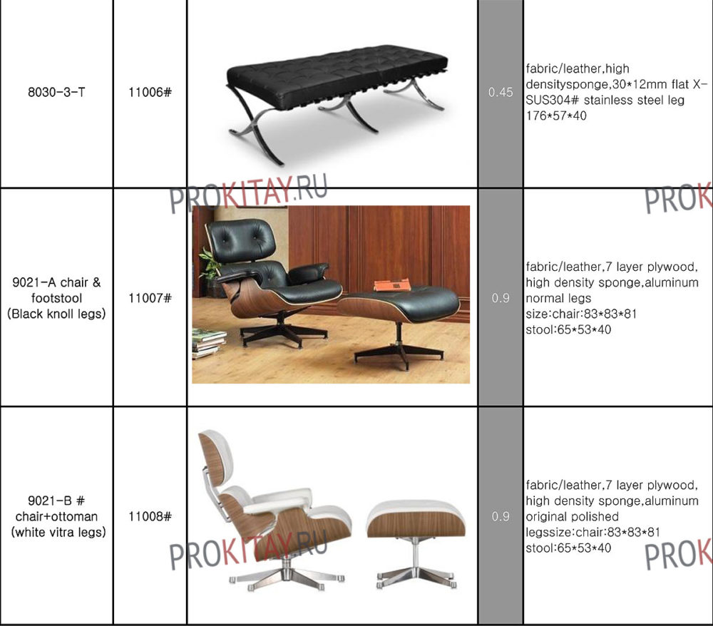 Табличный каталог модных дизайнерских кресел-2