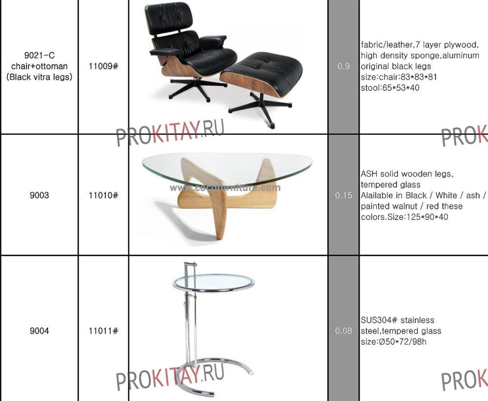 Табличный каталог модных дизайнерских кресел-3