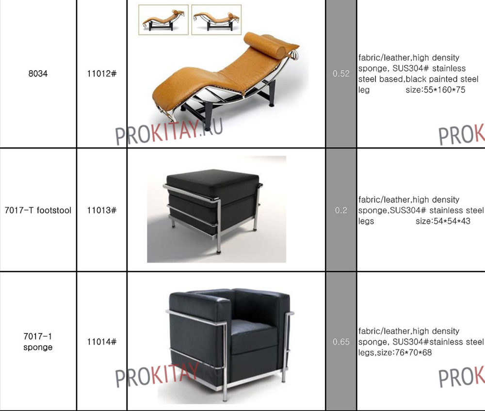 Табличный каталог модных дизайнерских кресел-4